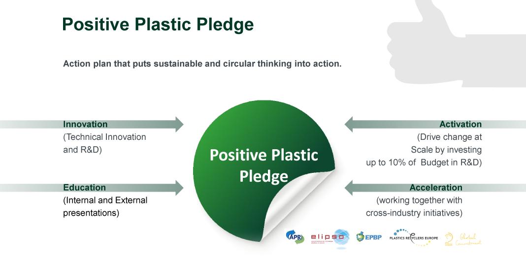 Positive Plastic Pledge Infographic